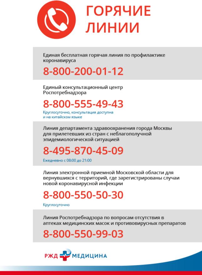 gorjachaja linija passazhiry 4  - Информирование о коронавирусе. ГОРЯЧИЕ ЛИНИИ