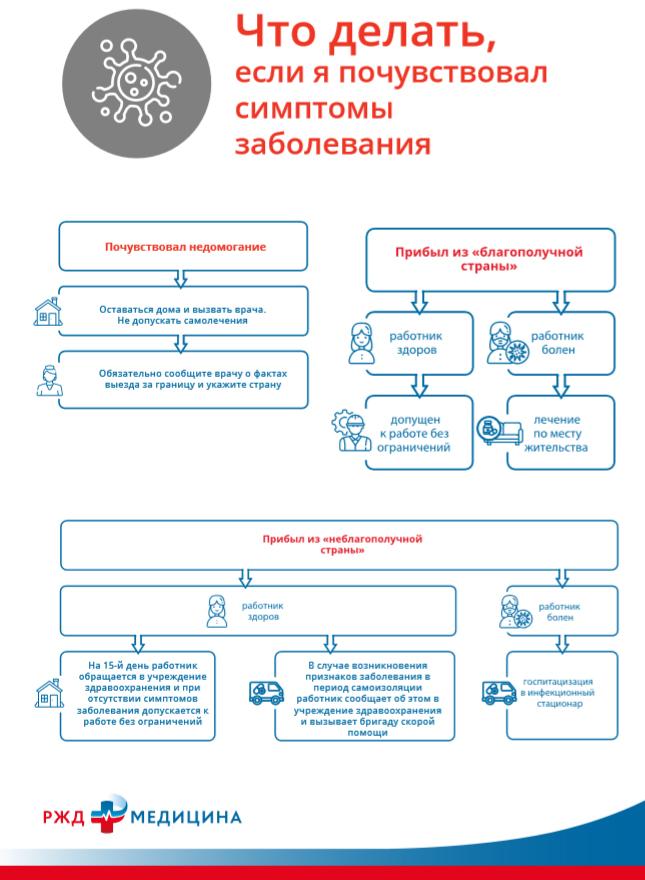 pamjatka kovid 3 - Информирование о коронавирусе. ГОРЯЧИЕ ЛИНИИ