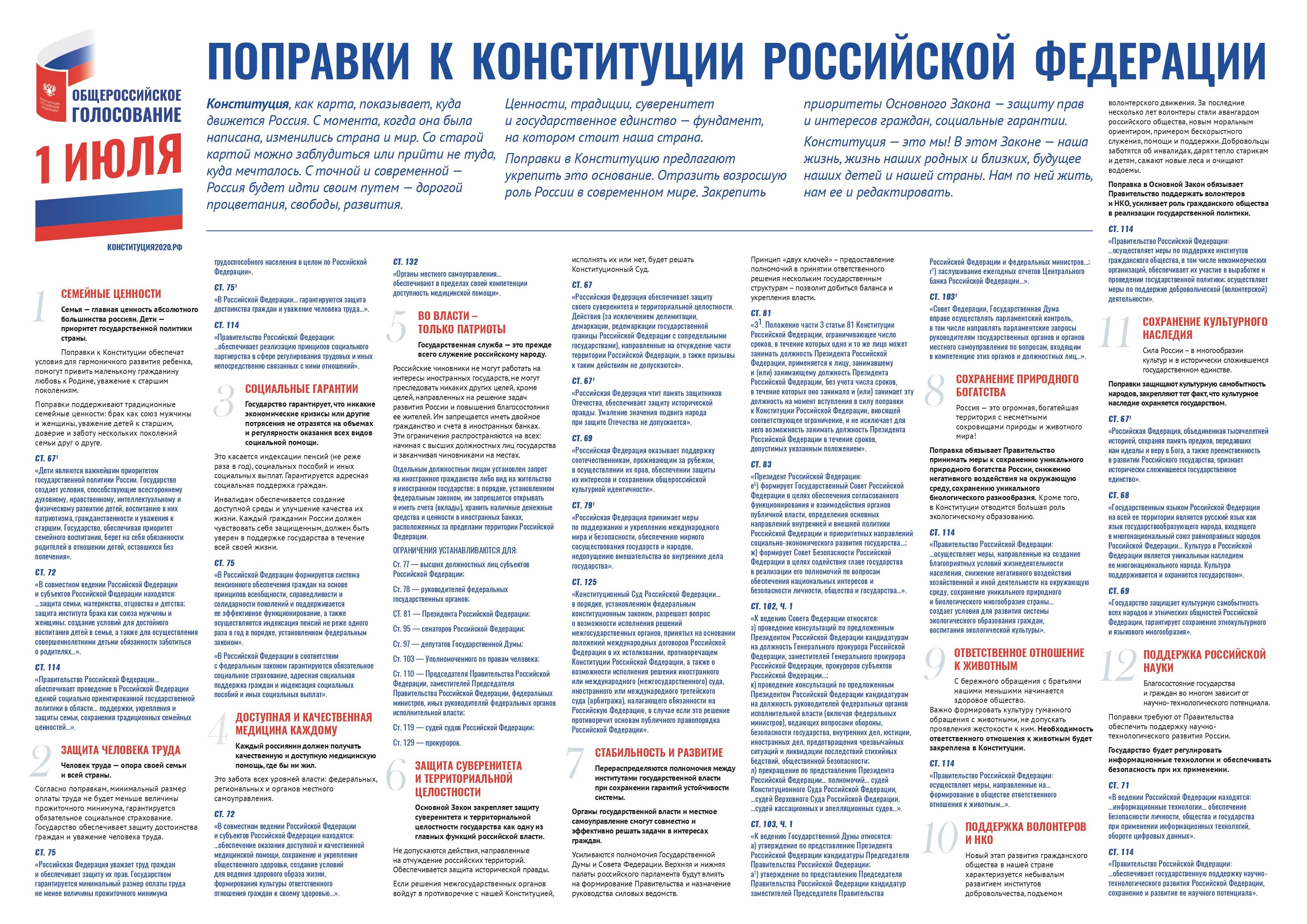 poster a2 popravki 7 4 page 0001 - 1 июля 2020 года общероссийское голосование по вопросу одобрения изменений в Конституцию Российской Федерации.
