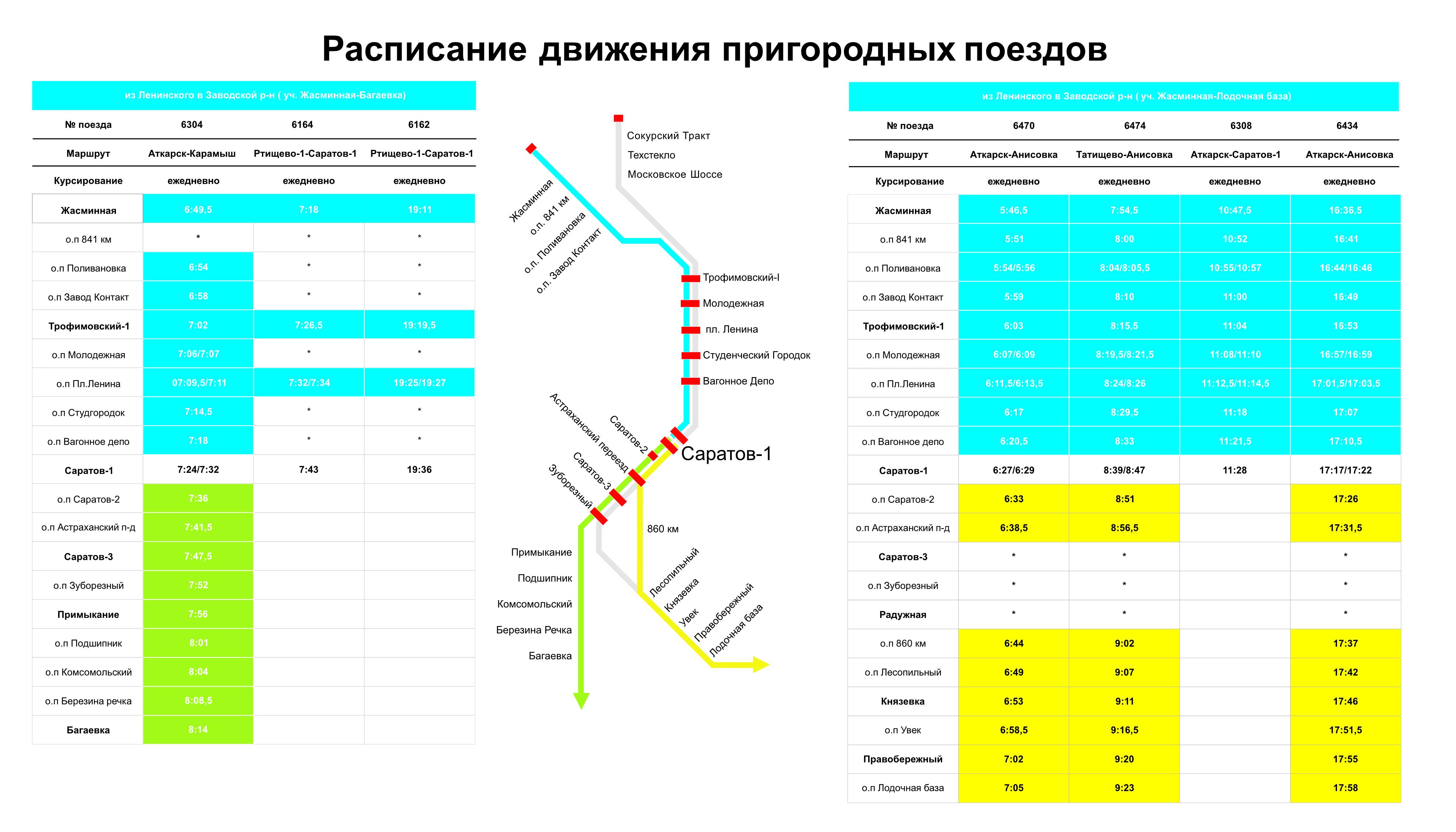 shemadvsaratov 1 1 - Схема движения пригородных поездов в черте г.Саратов