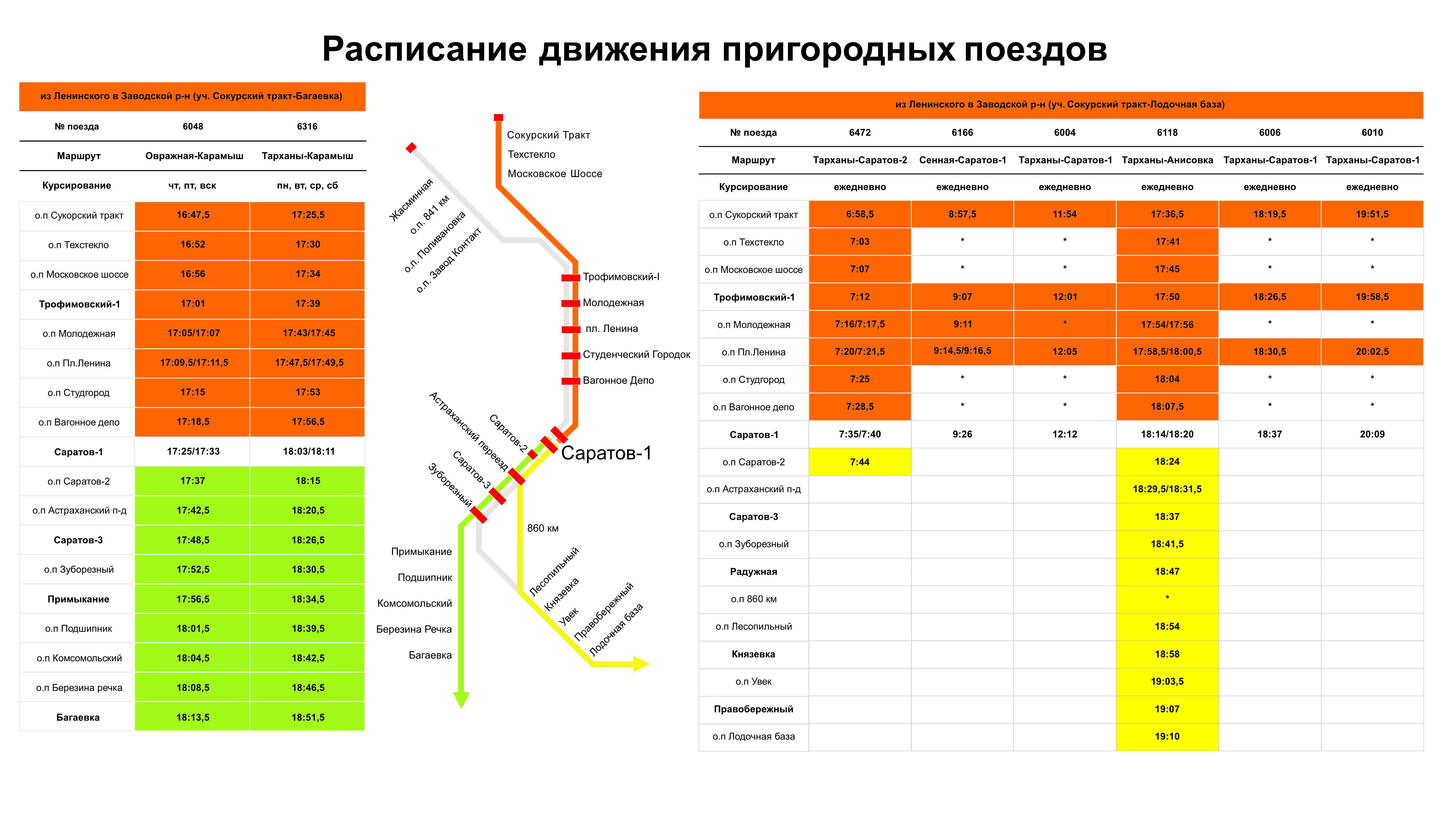 shemadvsaratov 2 1 - Схема движения пригородных поездов в черте г.Саратов