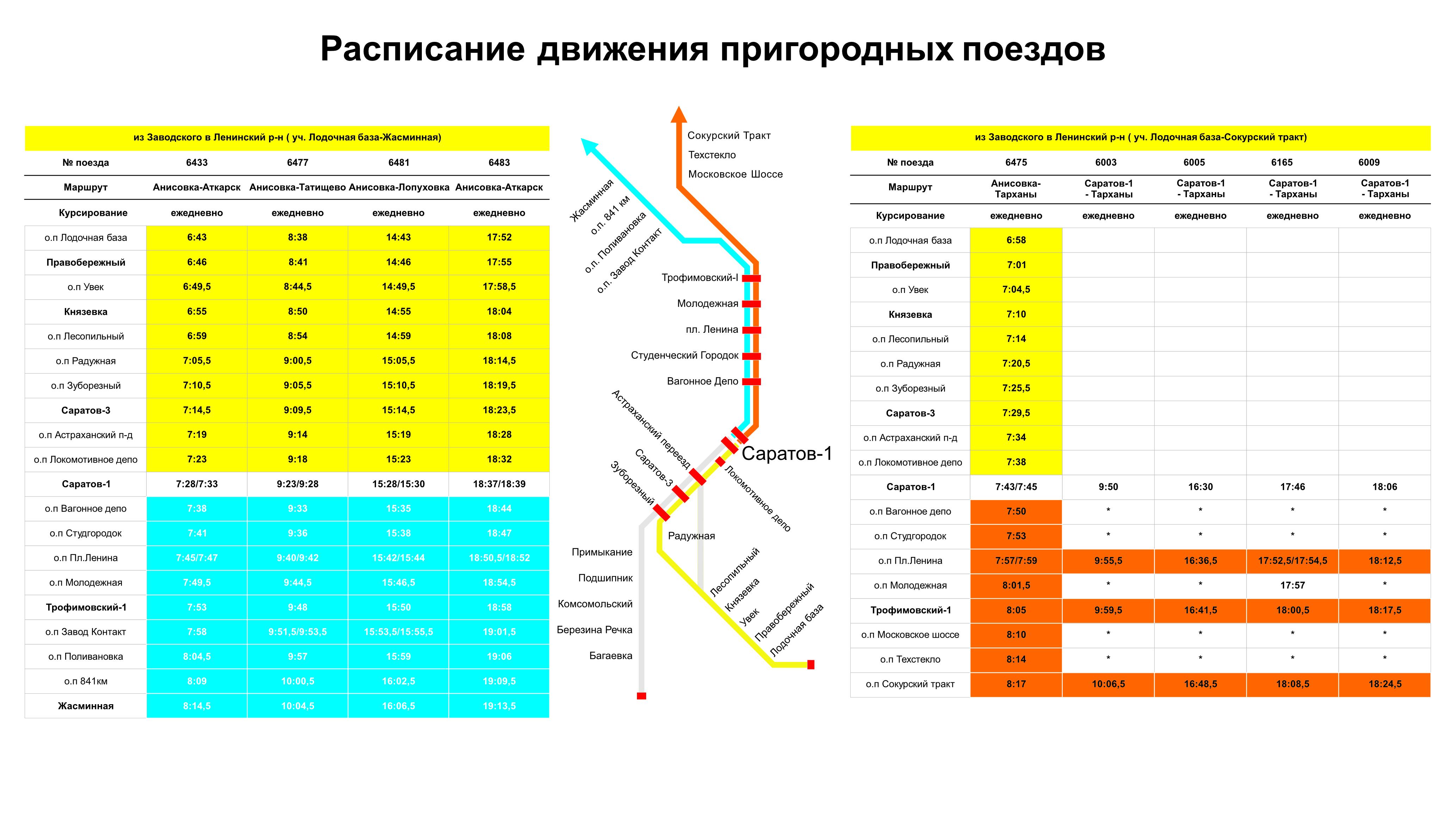 shemadvsaratov 3 1 - Схема движения пригородных поездов в черте г.Саратов