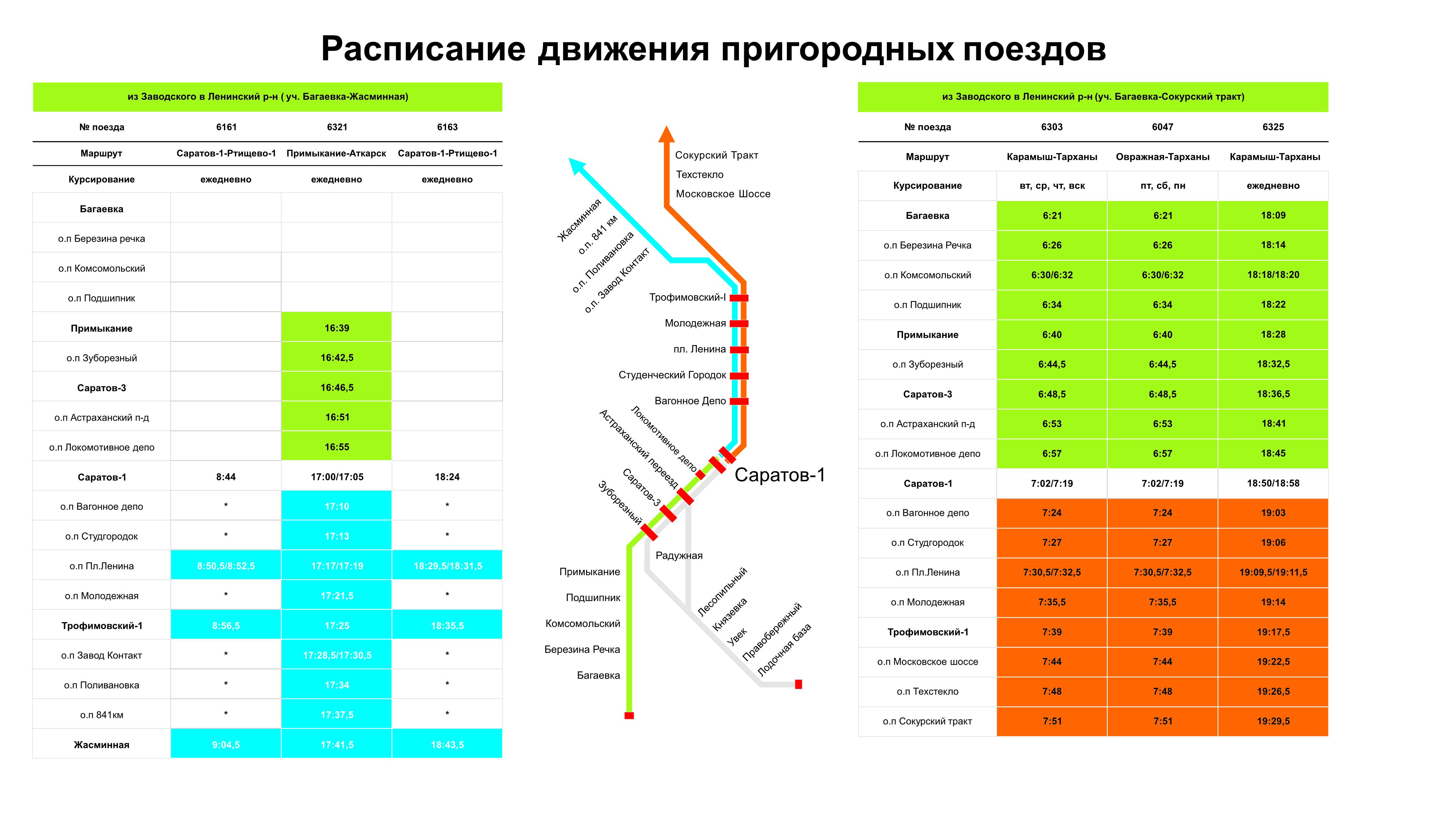 shemadvsaratov 4 1 - Схема движения пригородных поездов в черте г.Саратов